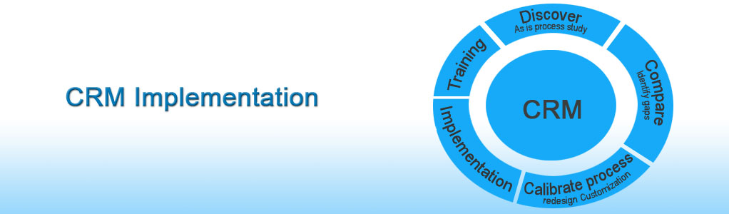 CRM Implementation Banner